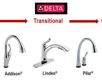 Delta Kitchen Faucet options #Touch20 #DeltaFaucetInspired