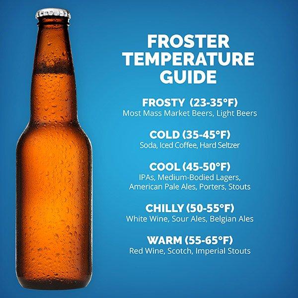 Beer Temperature Guide